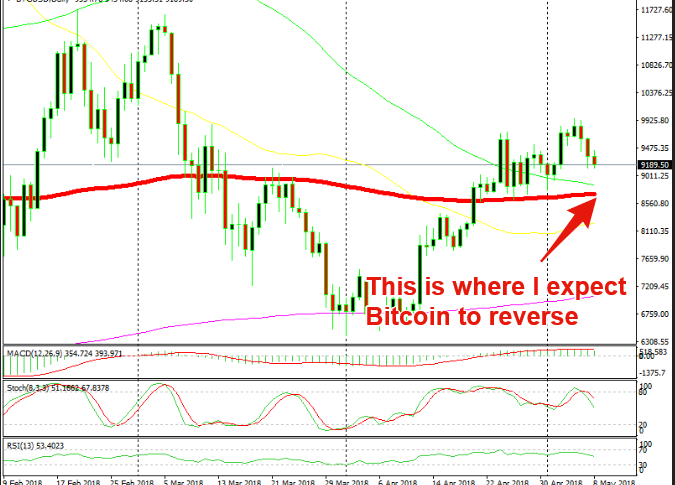 The retrace down has some more room to stretch its legs