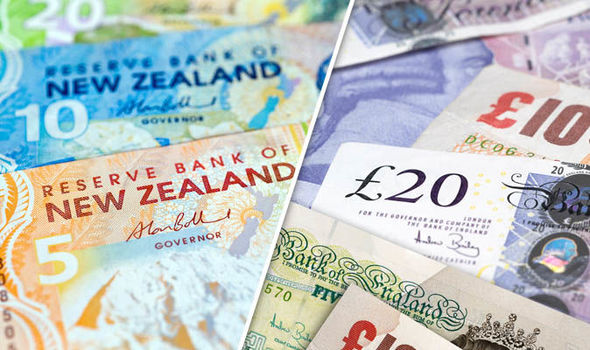 RBNZ - Cash Rate Up Next