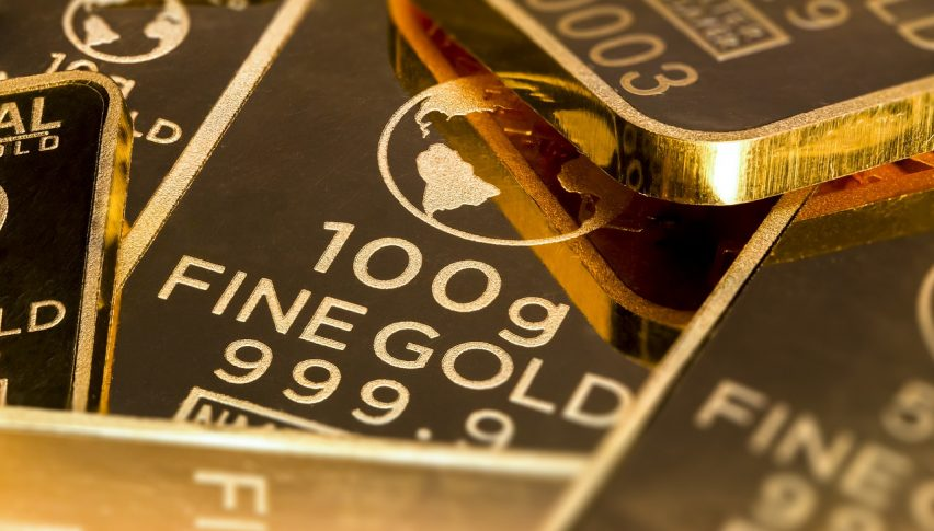 Commodities Have Been Profitable