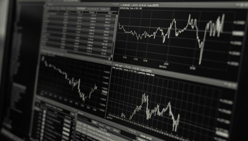 Markets Had a Quiet Start