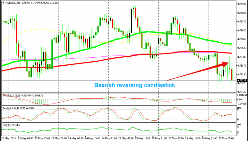Sold AUD/USD after the big doji candlestick