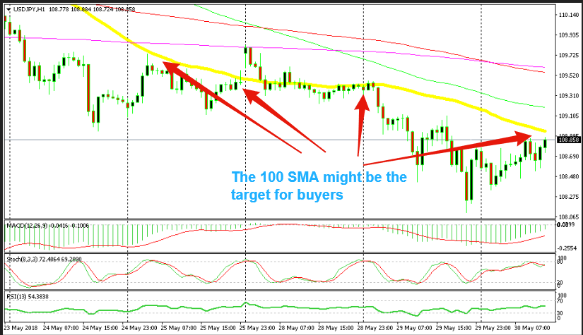 Will USD/JPY reverse down after reaching the 50 SMA?