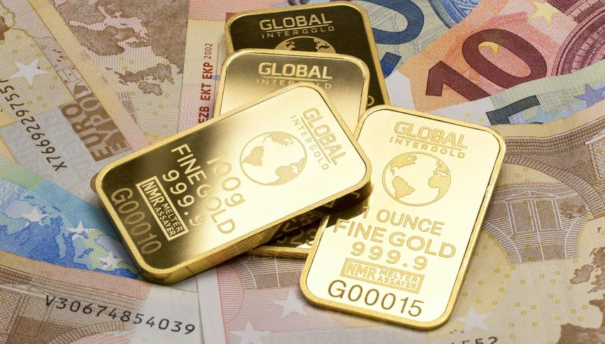 Gold Trades Sideways Ahead of NFP