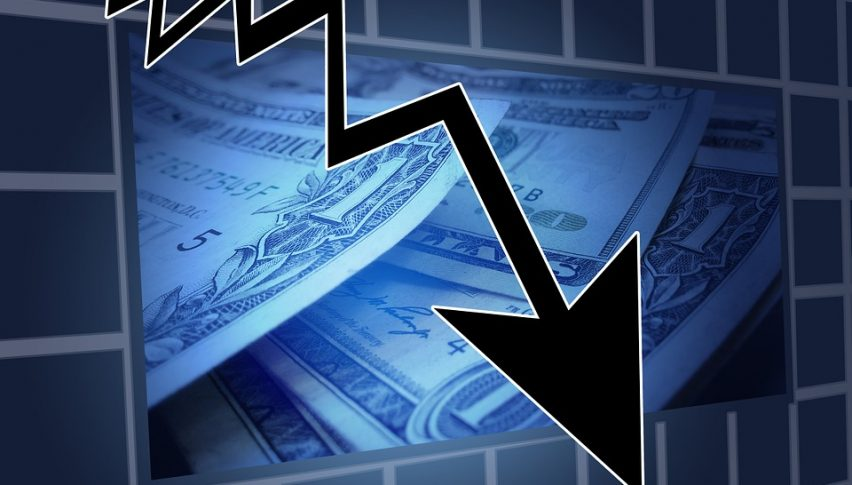 The USD has taken a bearish turn, but for how long?
