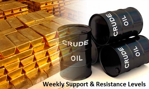 Gold and Crude Oil - Key Trading Levels