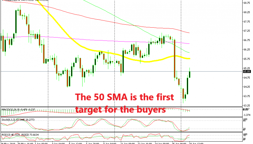 Who wants to sell at the 50 SMA?