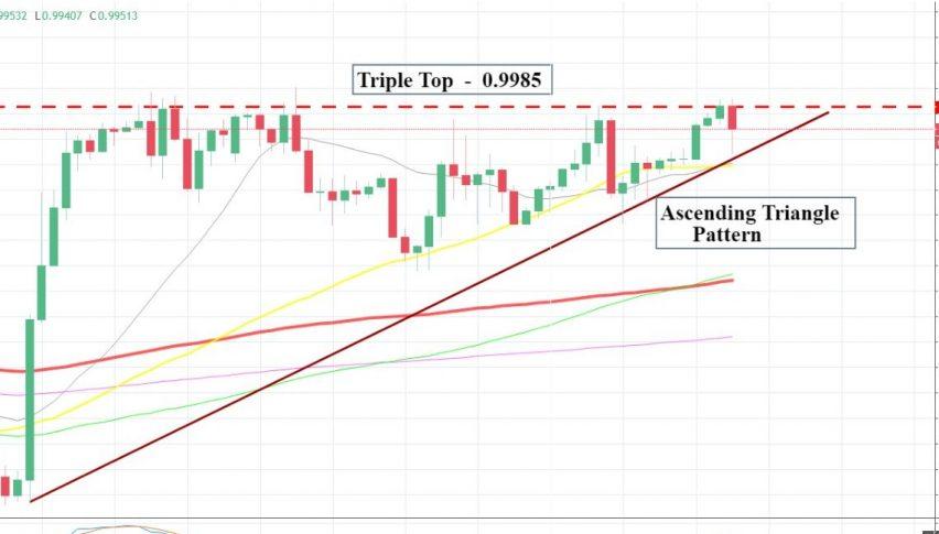 USD/CHF - Ascending Triangle