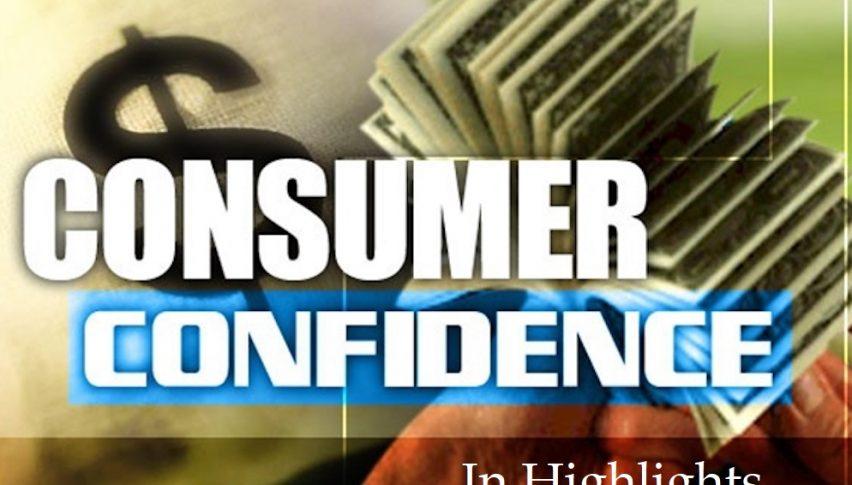 CB Consumer Confidence In Focus