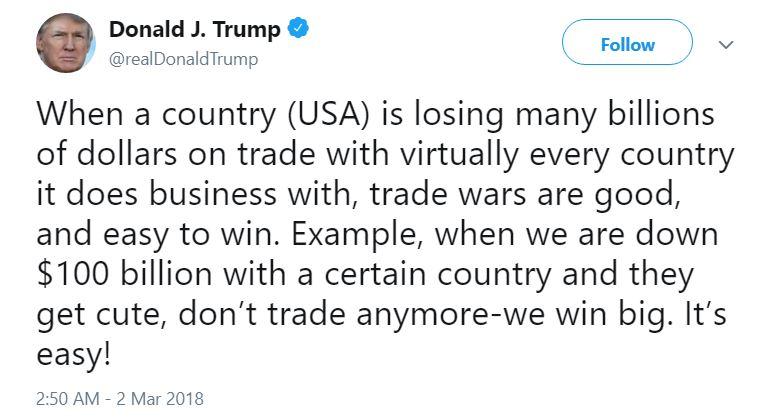 Trump Tweets - Trade War