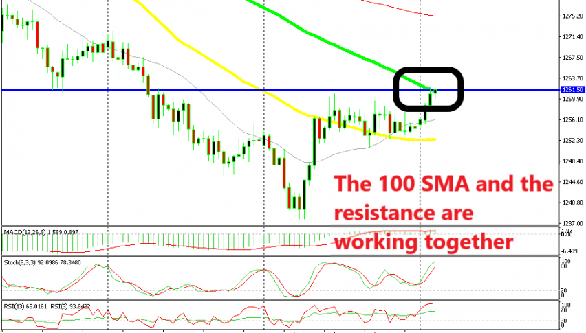The 100 SMA should reverse the price lower