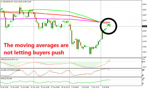 The previous resistance level is still scaring the buyers away