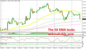 Selling at the 50 SMA looks like a good short term trading strategy