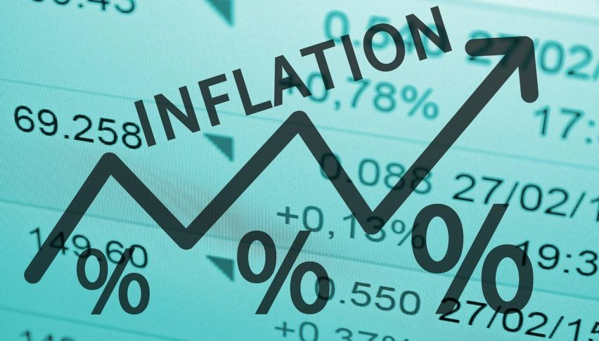 Inflation is cooling off again in Europe