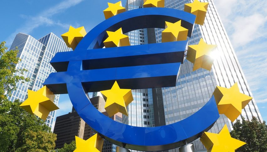 Can the EUR/USD hold up?