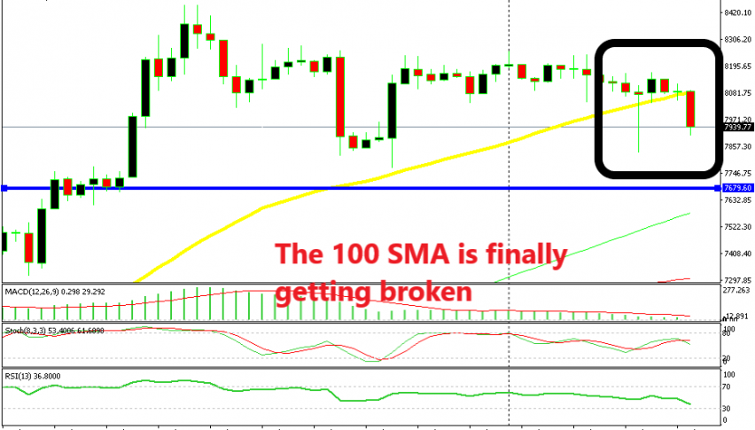 The bullish run is over for the moment until Bitcoin moves above the 50 SMA again