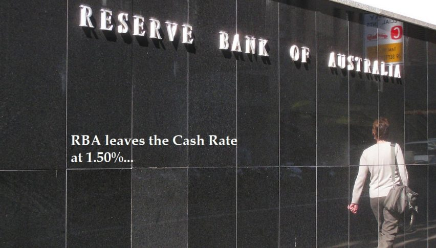 RBA leaves the rate at 1.50%