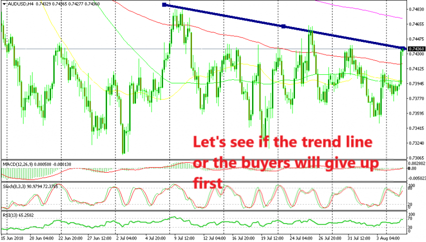 The trend line is still holding for now