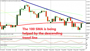 The chart setup points to a bearish reversal soon