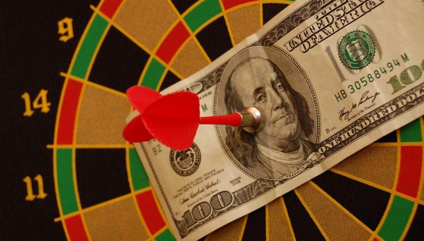 Dollar Index Hits Target