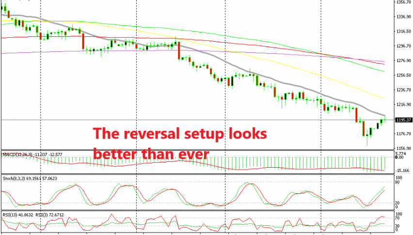 The 20 SMA is resisting again