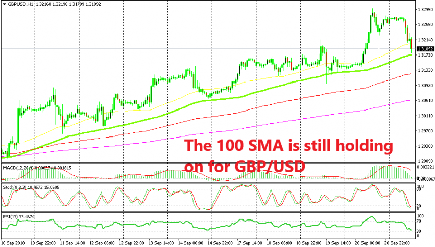 GBP/USD is still on an uptrend despite the decline this morning