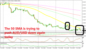 The bearish trend is very strong in AUD/USD