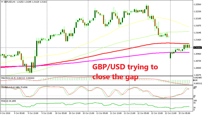 The moving average at the top is under attack now