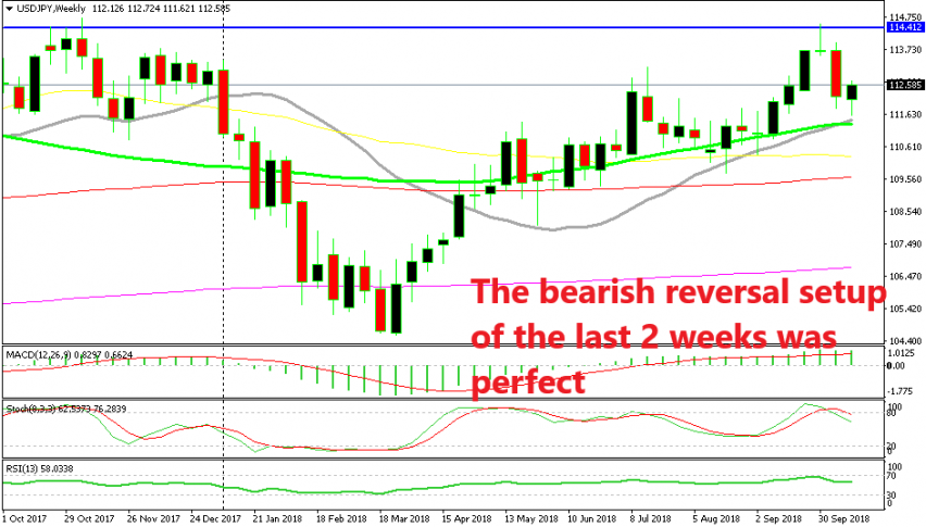 Now USD/JPY is reversing higher
