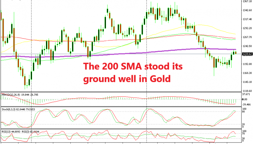 Looks like Gold is about to resume the bearish trend