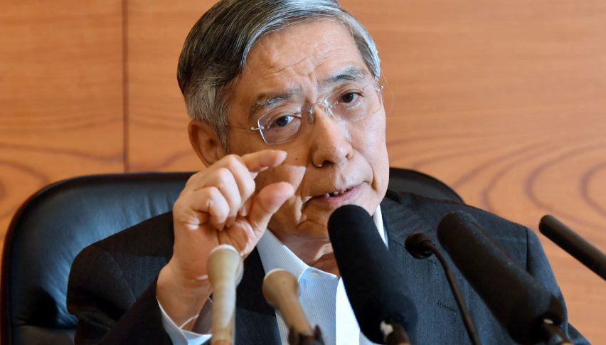 There's a tiny problem in stock markets right now for Kuroda