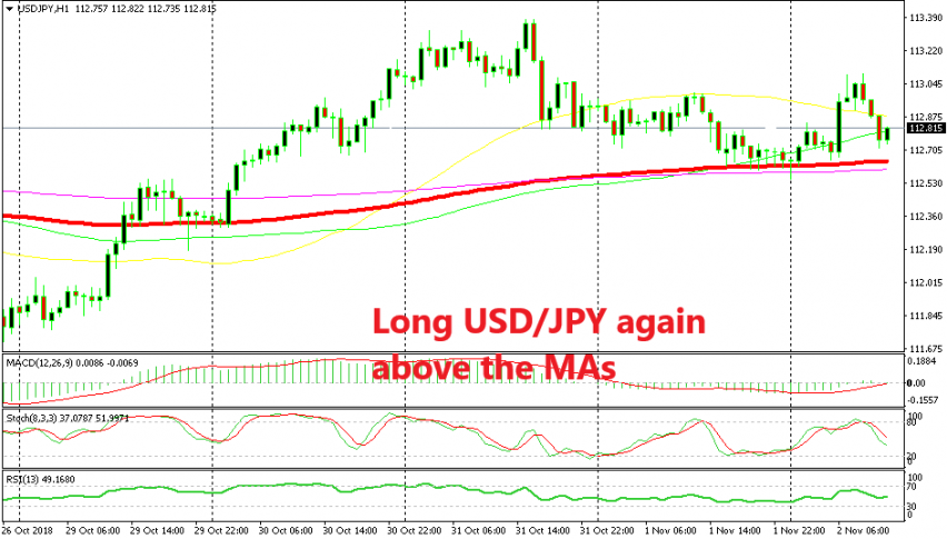 USD/JPY is already reversing before reaching the moving averages