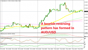The 50 SMA is not letting AUD/USD make additional gains