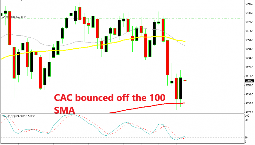 Last week's candlestick engulfs the previous one