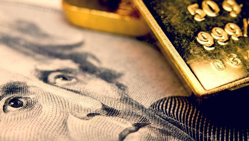 The USD is gaining against all instruments today, including Gold