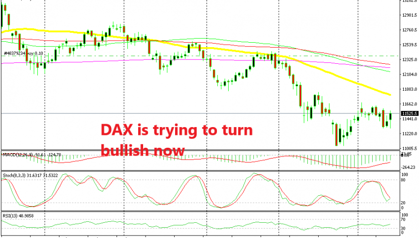 The 50 SMA will be a test for buyers