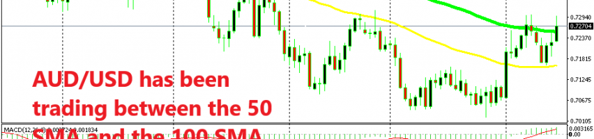 The 100 SMA is in danger right now