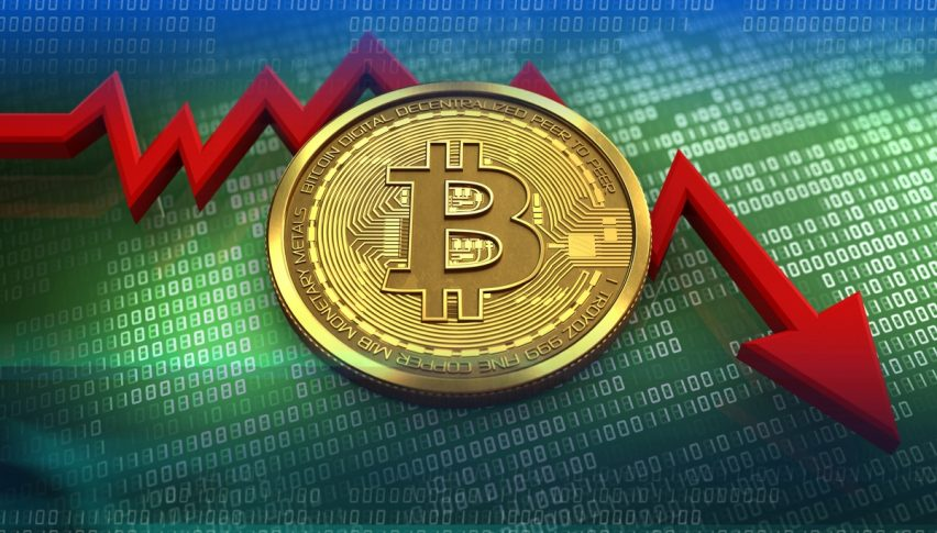 Bitcoin broke below the major support level at $5,000 this week
