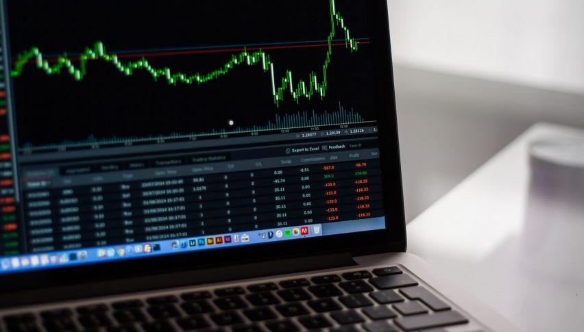 Markets Wait on News
