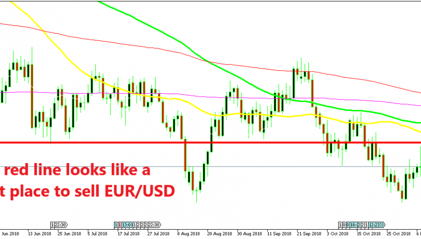 The upside in EUR/USD is getting increasingly difficult as the price action today tells us