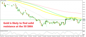 old buyers become more cautious as it approaches the 50 SMA
