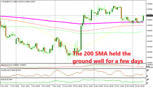 EUR/GBP jumped off of the 200 SMA