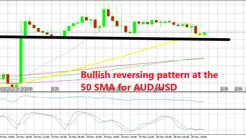 AUD/USD has formed a support area as well at 0.7290