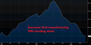 This is an ugly chart for the ECB