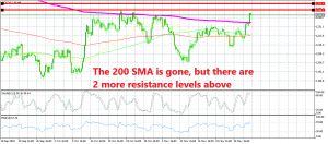 Hoping Gold reverses below the resistance levels at $1,245 and $1,250