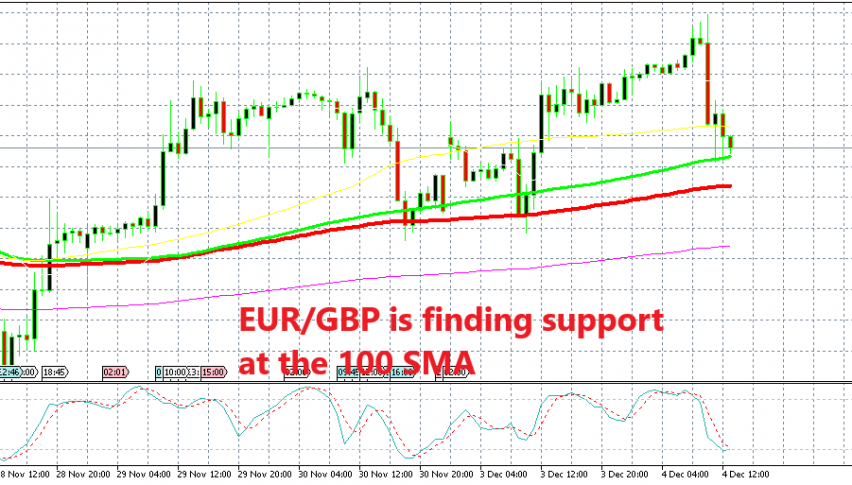 EUR/GBP looks tempting for buyers