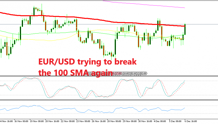 Can EUR/USD reverse down from the 100 once again?