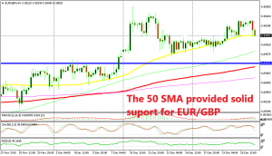 The 50 SMA seems unbreakable for EUR/GBP