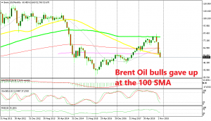 The retrace of the bigger bearish trend is over now for crude Oil