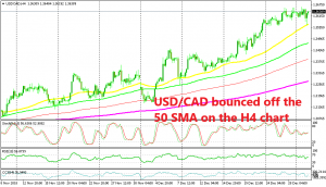 USD/CAD continues to be on a strong bullish trend