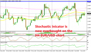 The retrace higher is finally complete on the H4 chart